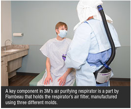 Flambeau Produces Key Part for Respirator